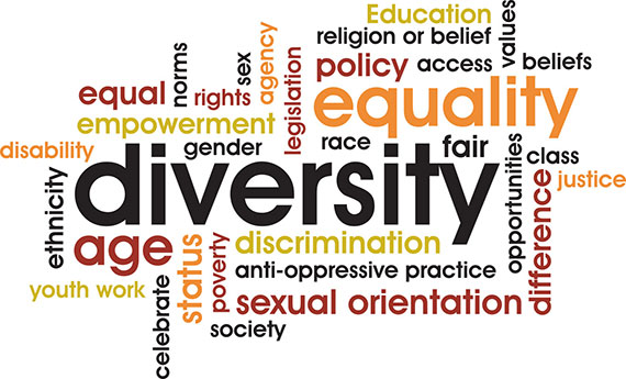 equality diversity